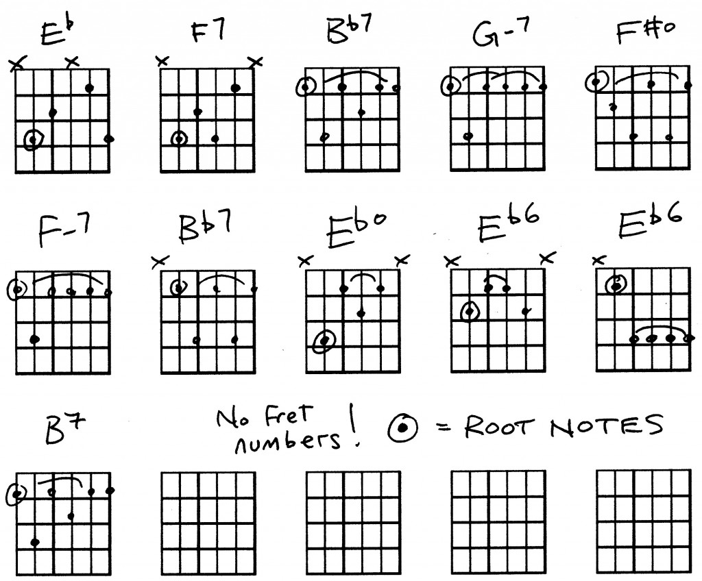 Dad's Army chord inversions