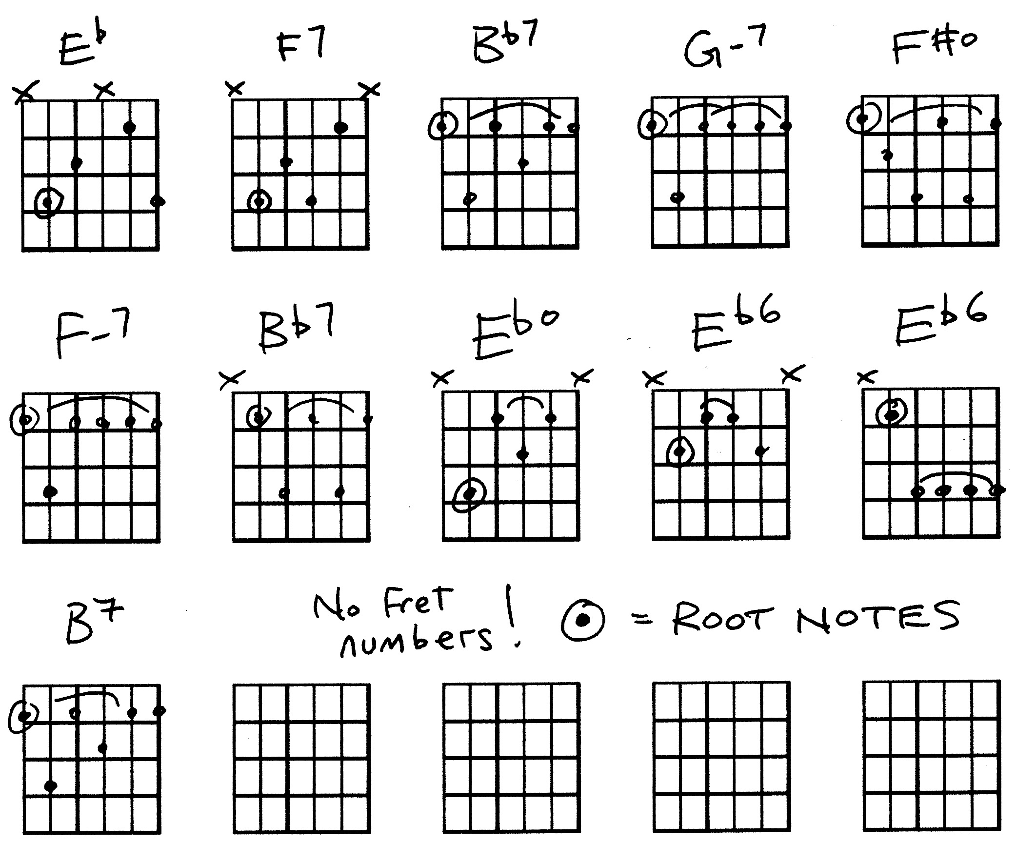 Some jazzy chords to the tune of dads army brian acton dads army chord inversions hexwebz Choice Image