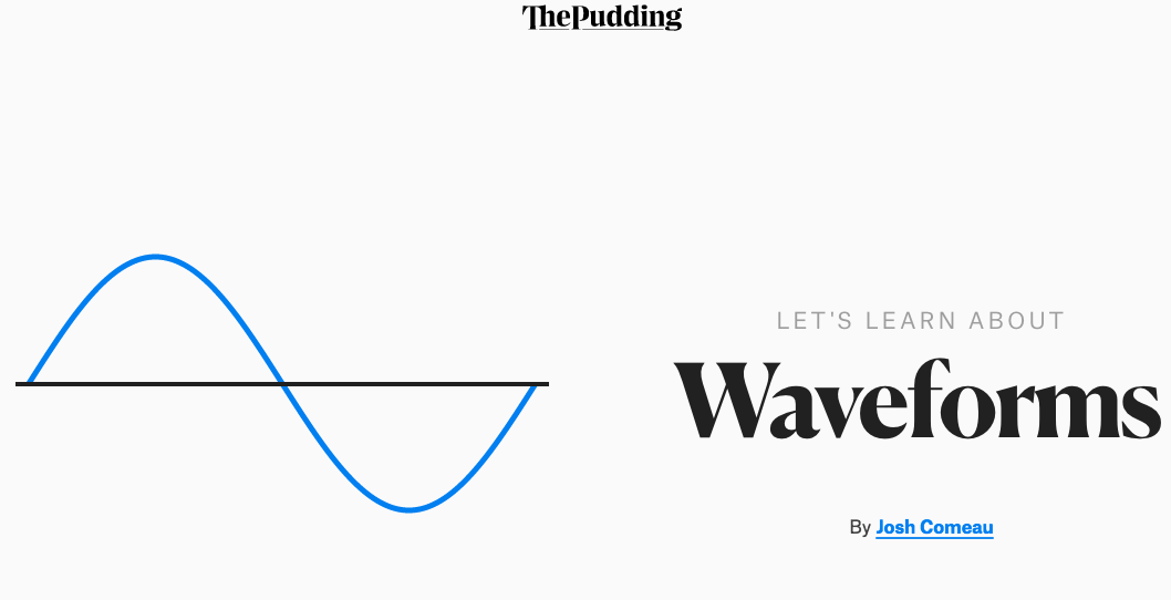 Waveforms… how your guitar makes sound.